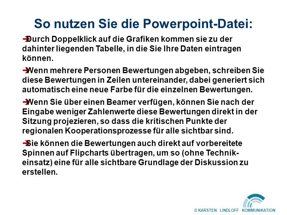 1 © KARSTEN LINDLOFF KOMMUNIKATION So nutzen Sie die Powerpoint-Datei:  Durch Doppelklick auf die Grafiken kommen sie zu der dahinter liegenden Tabelle, in die Sie Ihre Daten eintragen können.