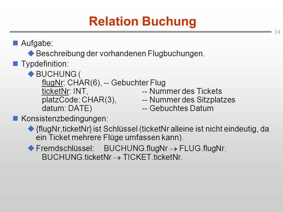 14 Relation Buchung Aufgabe:  Beschreibung der vorhandenen Flugbuchungen. Typdefinition:  BUCHUNG ( flugNr: CHAR(6),-- Gebuchter Flug ticketNr: INT,