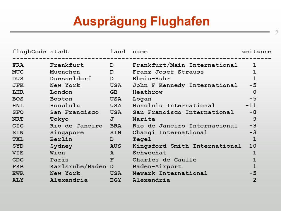 5 Ausprägung Flughafen flughCode stadt land name zeitzone --------------------------------------------------------------------- FRA Frankfurt D Frankf