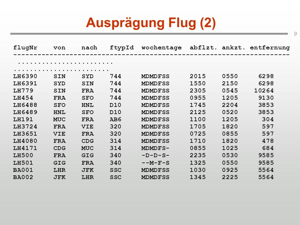 9 Ausprägung Flug (2) flugNr von nach ftypId wochentage abflzt. ankzt. entfernung --------------------------------------------------------------------