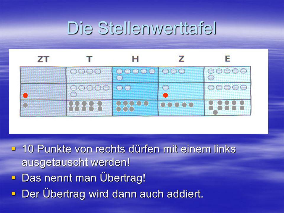 Die Stellenwerttafel  10 Punkte von rechts dürfen mit einem links ausgetauscht werden!  Das nennt man Übertrag!  Der Übertrag wird dann auch addier
