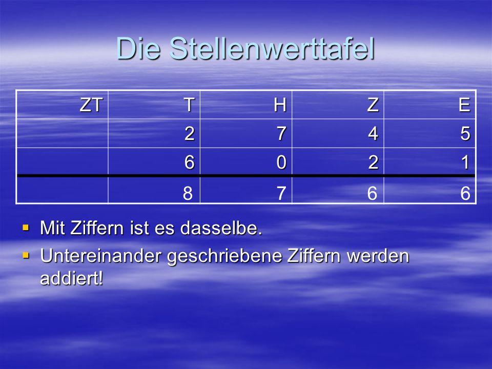 Die Stellenwerttafel  Mit Ziffern ist es dasselbe.  Untereinander geschriebene Ziffern werden addiert! ZTTHZE 2745 6021 6678