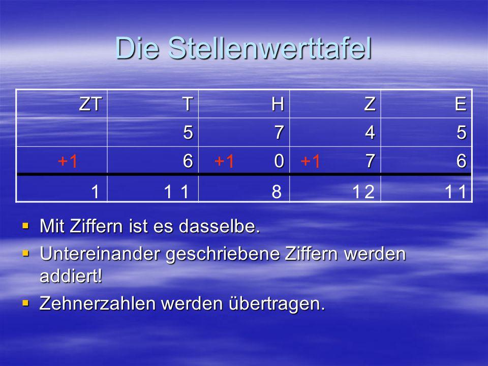 Die Stellenwerttafel  Mit Ziffern ist es dasselbe.  Untereinander geschriebene Ziffern werden addiert!  Zehnerzahlen werden übertragen. ZTTHZE 5745