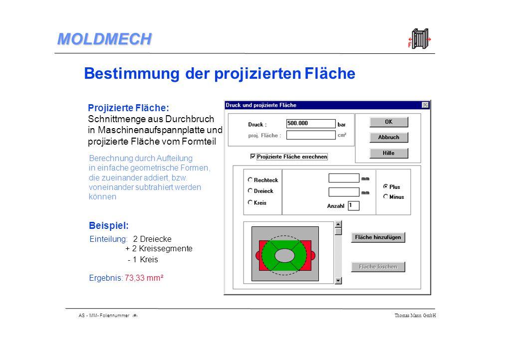 AS - MM- Foliennummer 11 Thomas Mann GmbH MOLDMECH Bestimmung der projizierten Fläche Projizierte Fläche: Schnittmenge aus Durchbruch in Maschinenaufspannplatte und projizierte Fläche vom Formteil Berechnung durch Aufteilung in einfache geometrische Formen, die zueinander addiert, bzw.