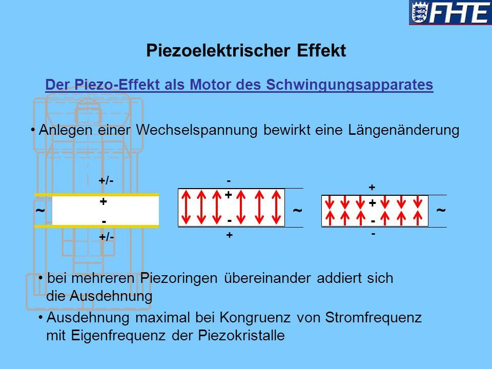 Piezoelektrischer Effekt Der Piezo-Effekt als Motor des Schwingungsapparates Anlegen einer Wechselspannung bewirkt eine Längenänderung + +/- - ~ + + ~