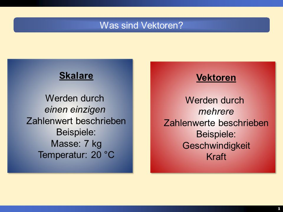 1 Was sind Vektoren? Skalare Werden durch einen einzigen Zahlenwert beschrieben Beispiele: Masse: 7 kg Temperatur: 20 °C Vektoren Werden durch mehrere