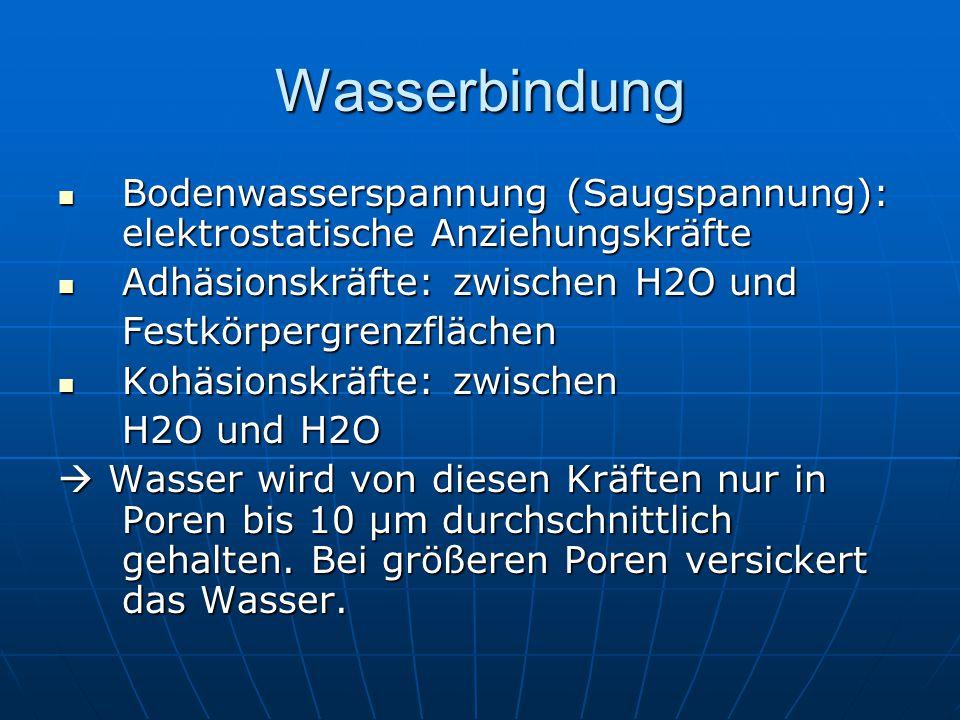 Wasserbindung Bodenwasserspannung (Saugspannung): elektrostatische Anziehungskräfte Bodenwasserspannung (Saugspannung): elektrostatische Anziehungskrä