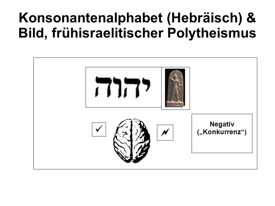 "Konsonantenalphabet (Hebräisch) & Bild, frühisraelitischer Polytheismus  Negativ (""Konkurrenz )"