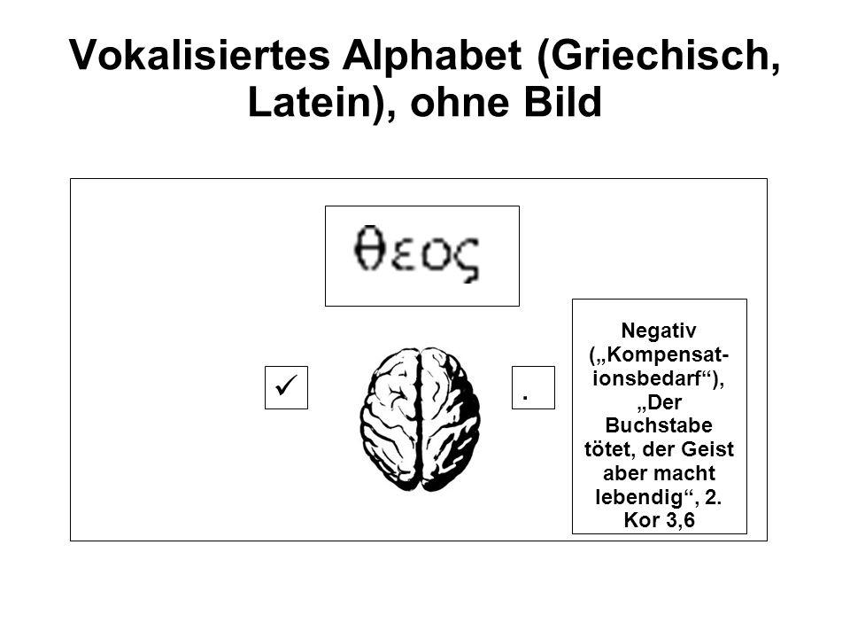 Vokalisiertes Alphabet (Griechisch, Latein), ohne Bild.