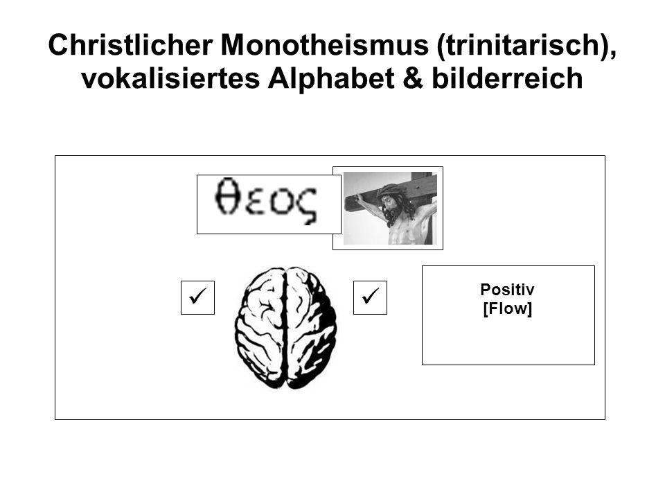 Christlicher Monotheismus (trinitarisch), vokalisiertes Alphabet & bilderreich Positiv [Flow]