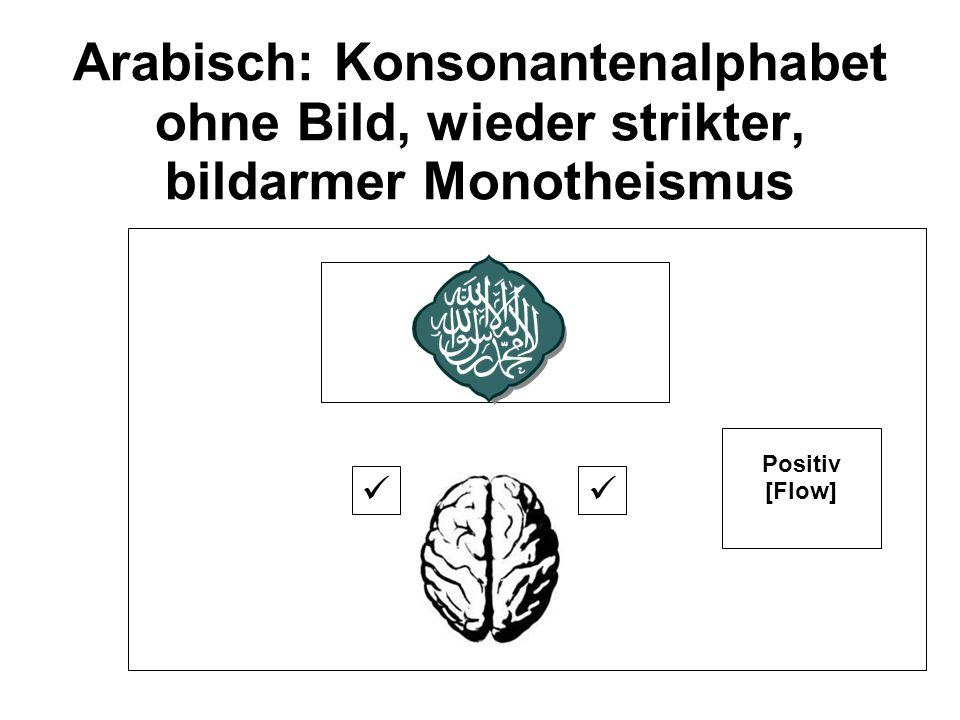 Arabisch: Konsonantenalphabet ohne Bild, wieder strikter, bildarmer Monotheismus Positiv [Flow]