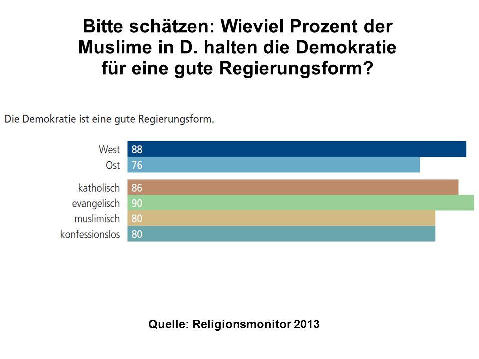 Quelle: Religionsmonitor 2013 Bitte schätzen: Wieviel Prozent der Muslime in D.