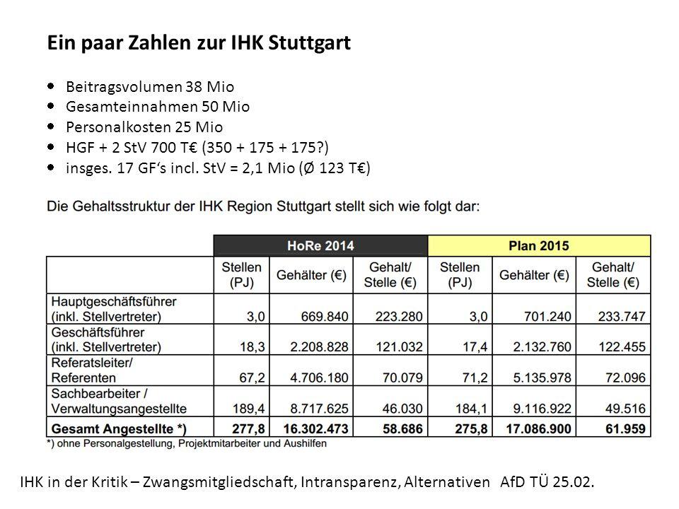 Ein paar Zahlen zur IHK Stuttgart  Beitragsvolumen 38 Mio  Gesamteinnahmen 50 Mio  Personalkosten 25 Mio  HGF + 2 StV 700 T€ (350 + 175 + 175?)  insges.