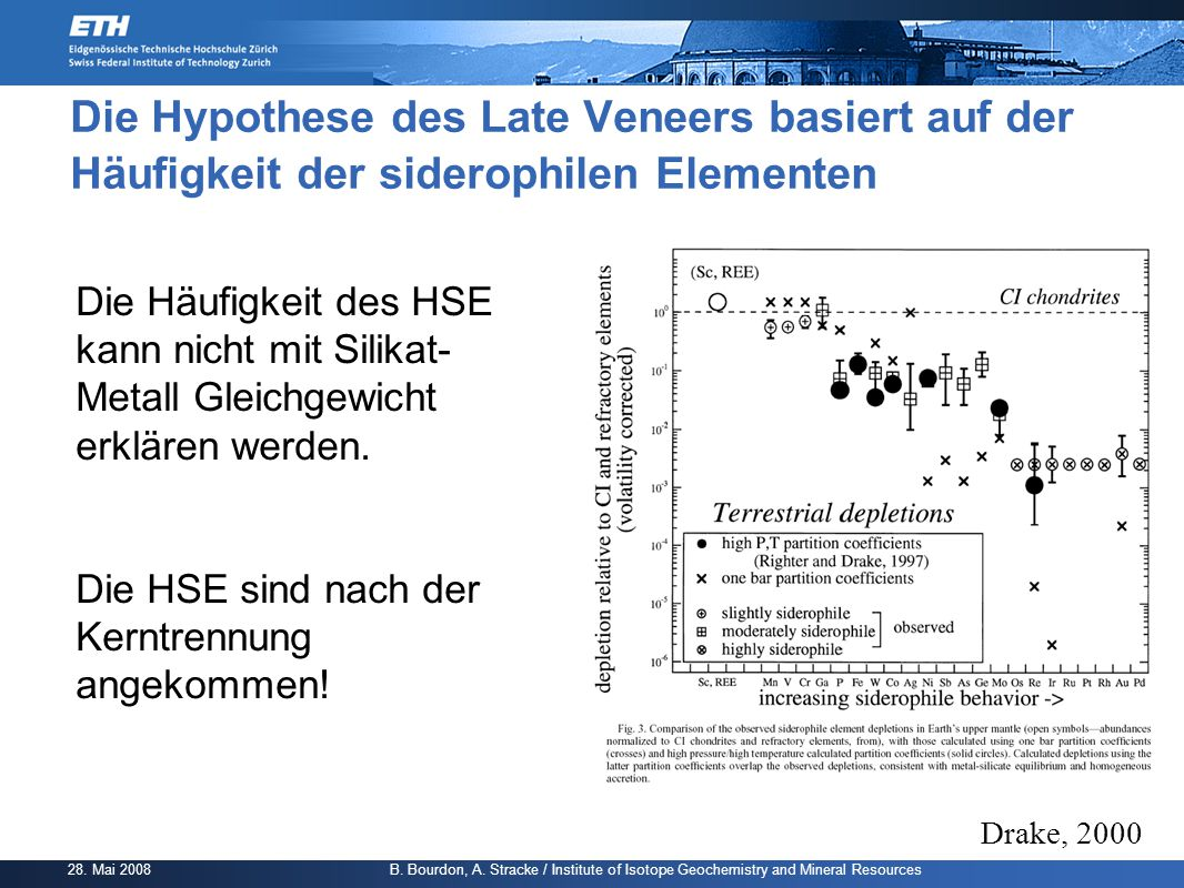 28. Mai 2008 B. Bourdon, A. Stracke / Institute of Isotope Geochemistry and Mineral Resources Die Hypothese des Late Veneers basiert auf der Häufigkei