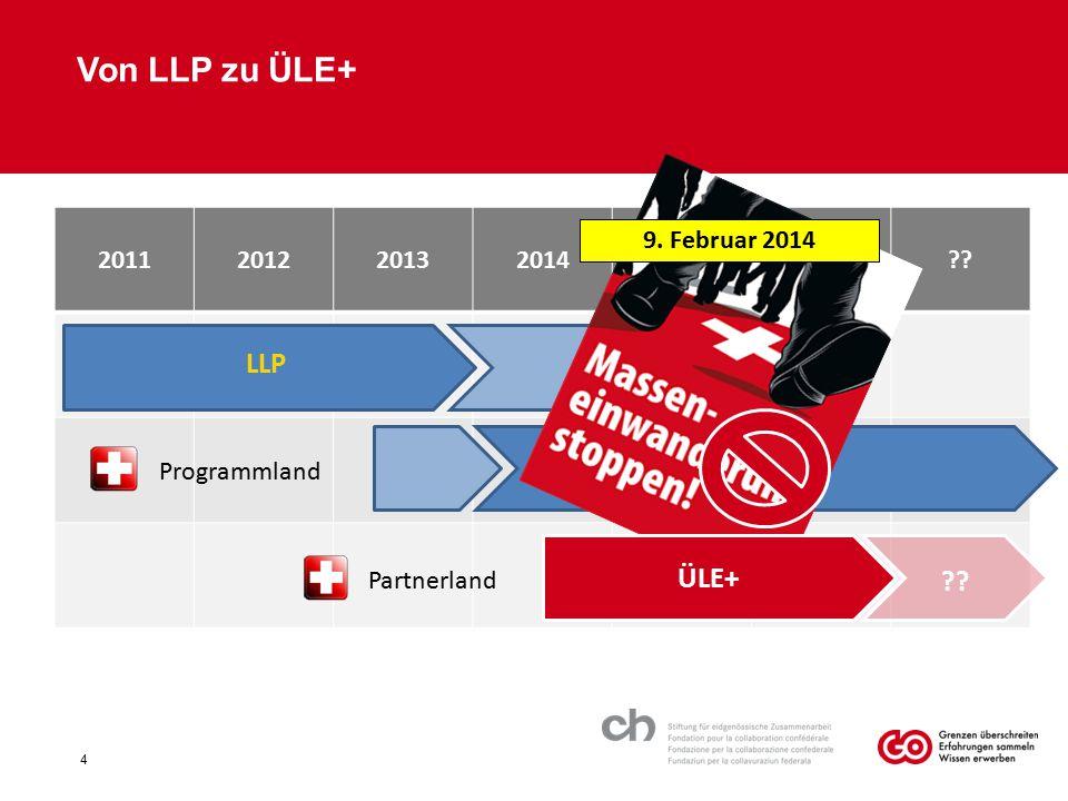 Von LLP zu ÜLE+ 4 201120122013201420152016?? LLP ProgrammlandPartnerland Erasmus+ 9. Februar 2014 ÜLE+ ??