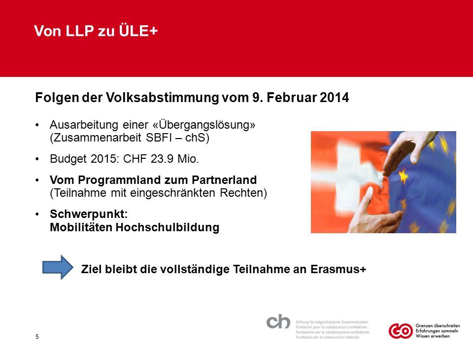 Von LLP zu ÜLE+ Folgen der Volksabstimmung vom 9. Februar 2014 Ausarbeitung einer «Übergangslösung» (Zusammenarbeit SBFI – chS) Budget 2015: CHF 23.9