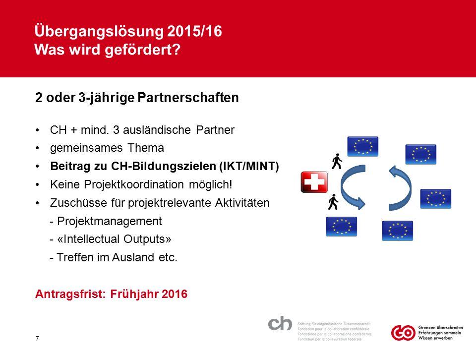 Übergangslösung 2015/16 Was wird gefördert? 2 oder 3-jährige Partnerschaften CH + mind. 3 ausländische Partner gemeinsames Thema Beitrag zu CH-Bildung