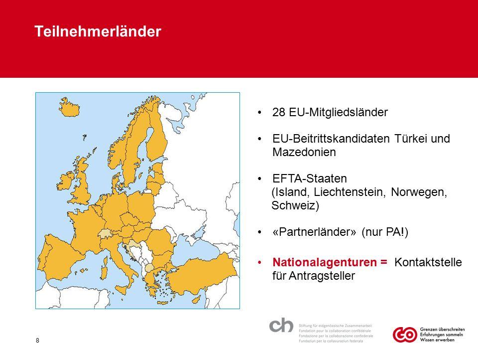 Teilnehmerländer 28 EU-Mitgliedsländer EU-Beitrittskandidaten Türkei und Mazedonien EFTA-Staaten (Island, Liechtenstein, Norwegen, Schweiz) «Partnerlä