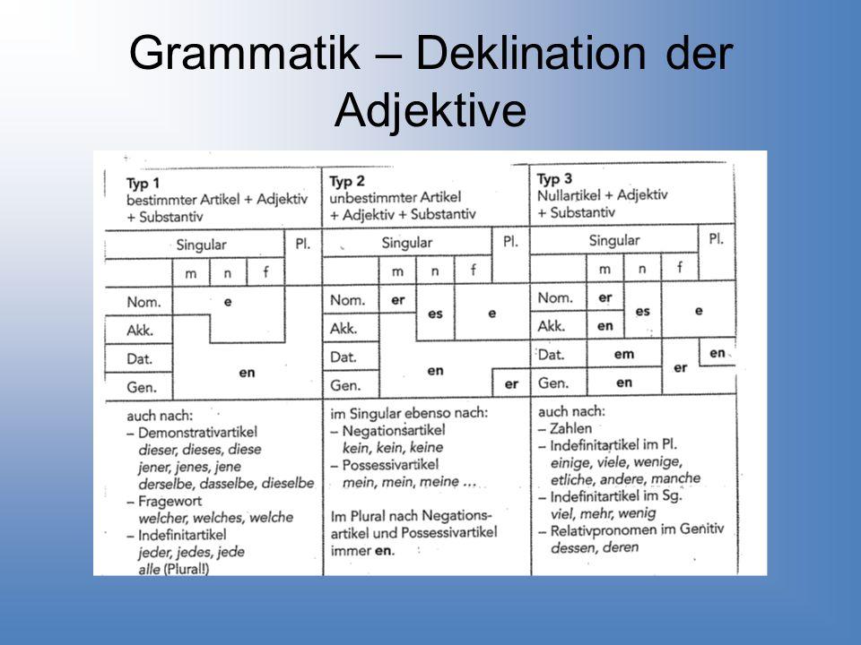 Grammatik – Deklination der Adjektive