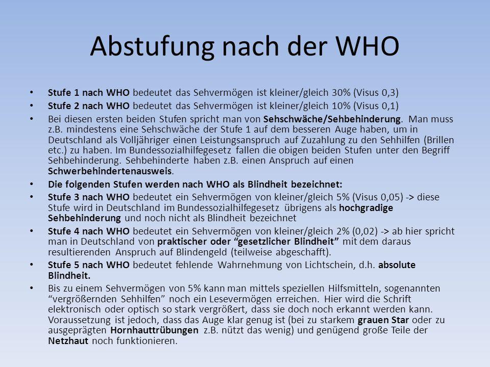 Abstufung nach der WHO Stufe 1 nach WHO bedeutet das Sehvermögen ist kleiner/gleich 30% (Visus 0,3) Stufe 2 nach WHO bedeutet das Sehvermögen ist klei