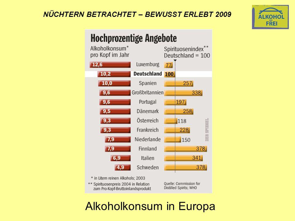 NÜCHTERN BETRACHTET – BEWUSST ERLEBT 2009 Alkoholkonsum in Europa