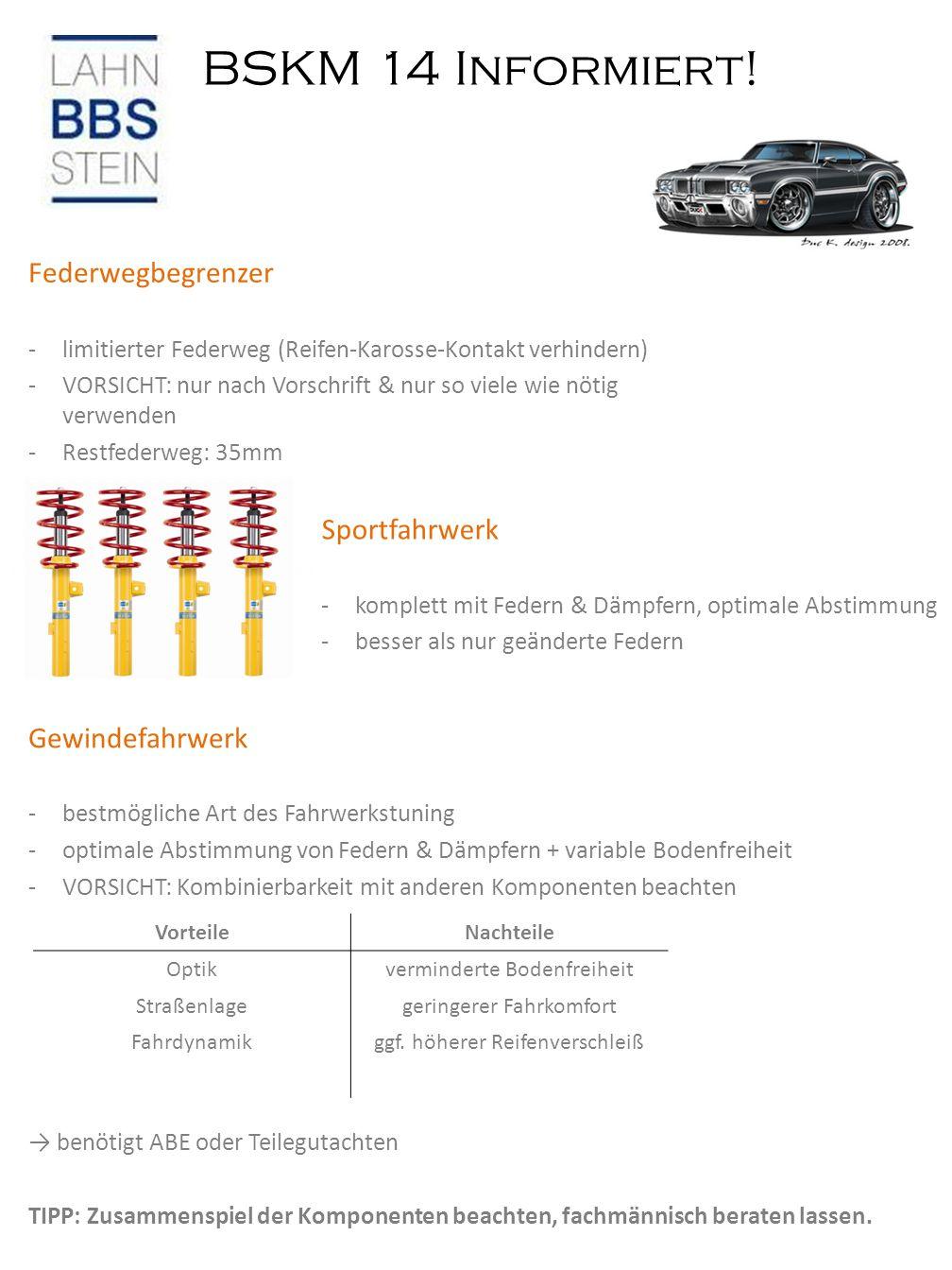 BSKM 14 Informiert! Federwegbegrenzer -limitierter Federweg (Reifen-Karosse-Kontakt verhindern) -VORSICHT: nur nach Vorschrift & nur so viele wie nöti