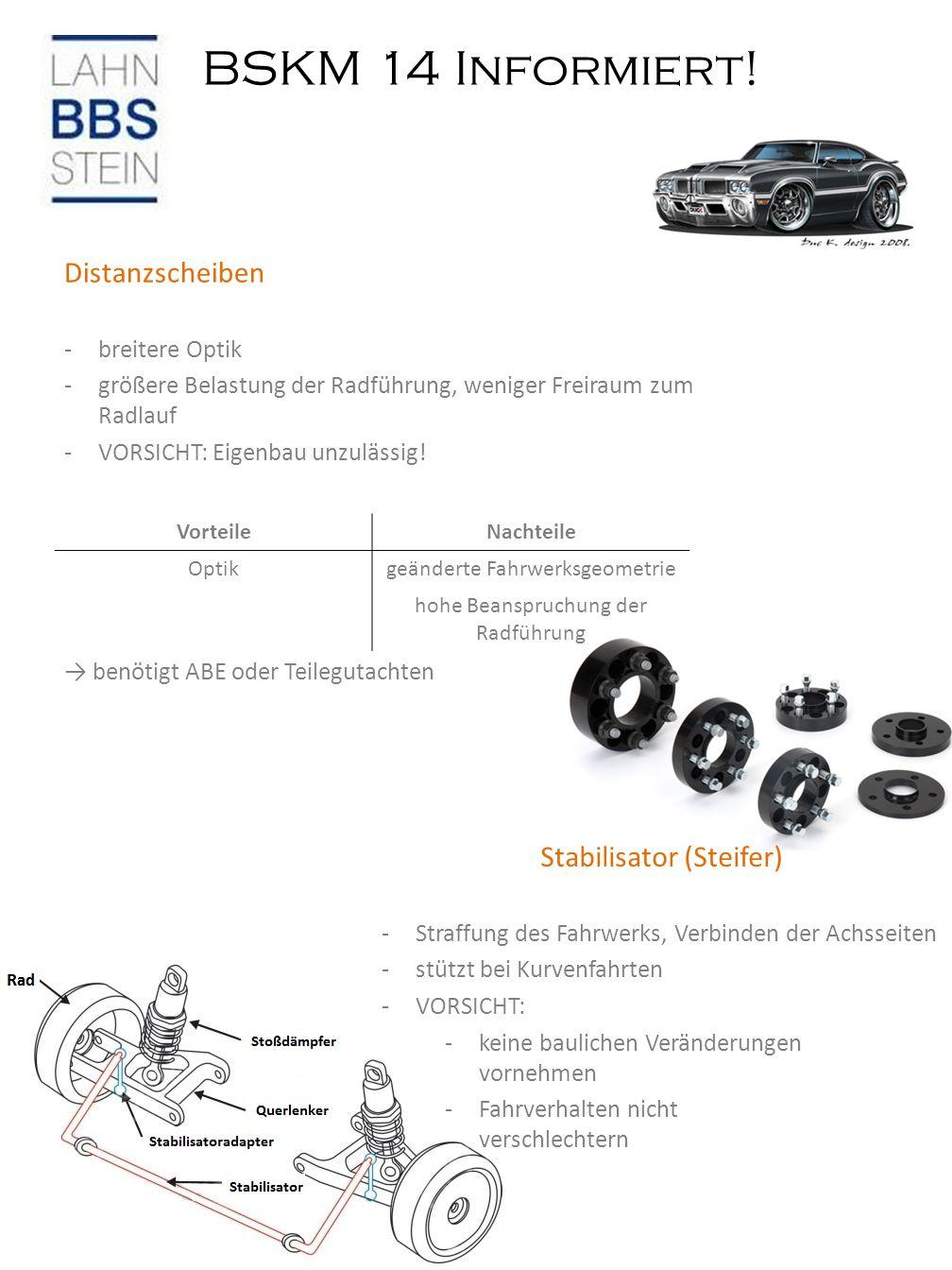 BSKM 14 Informiert! Distanzscheiben -breitere Optik -größere Belastung der Radführung, weniger Freiraum zum Radlauf -VORSICHT: Eigenbau unzulässig! →