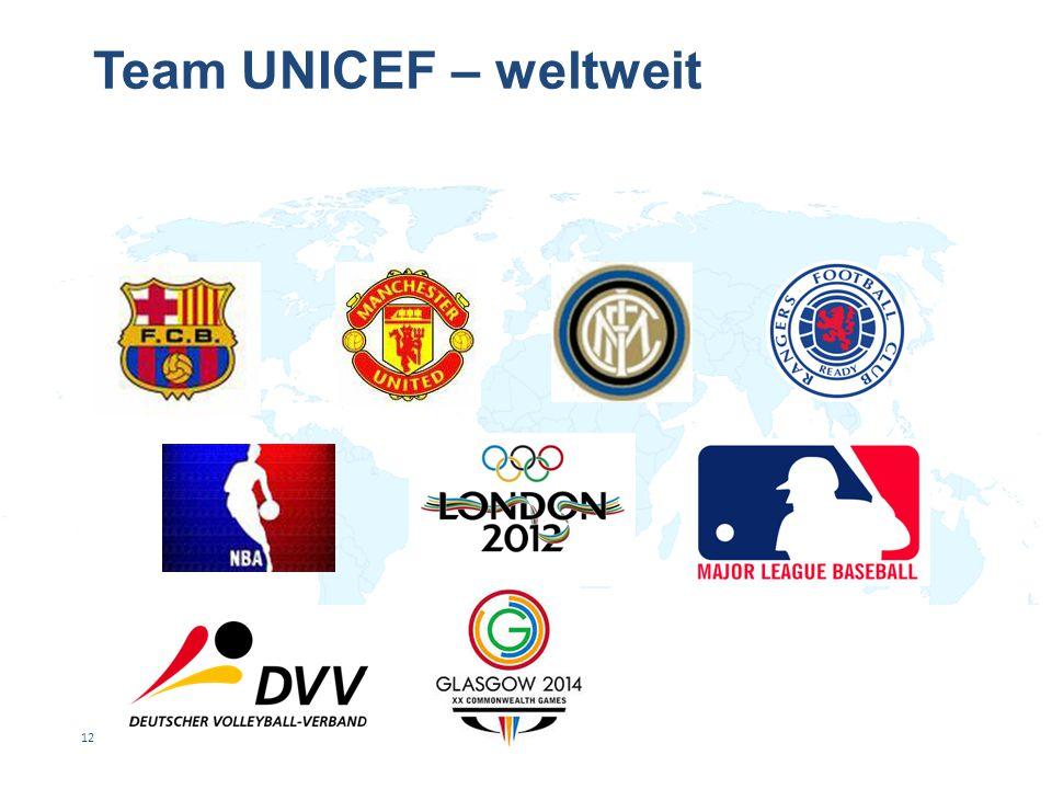 DVV und UNICEF 14