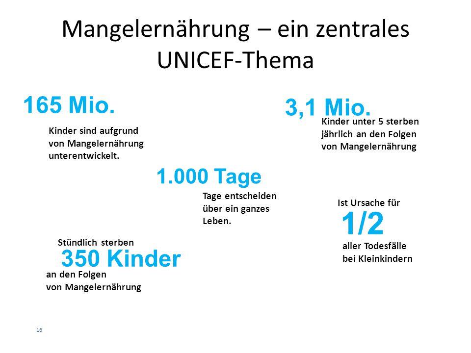 1.Vorstellung der Gesprächsteilnehmer 2.UNICEF stellt sich vor 3.DVV stellt sich vor 4.Erster Ausblick / Milestones der Zusammenarbeit 5.Aktivierungsmaßnahmen (DVV / UNICEF) - Vorschläge, Austauschund Priorisierung 7.