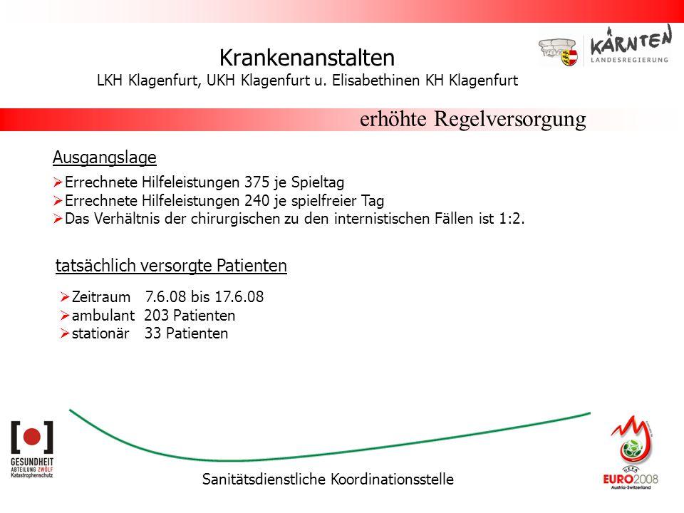 Sanitätsdienstliche Koordinationsstelle Krankenanstalten LKH Klagenfurt, UKH Klagenfurt u. Elisabethinen KH Klagenfurt erhöhte Regelversorgung  Errec