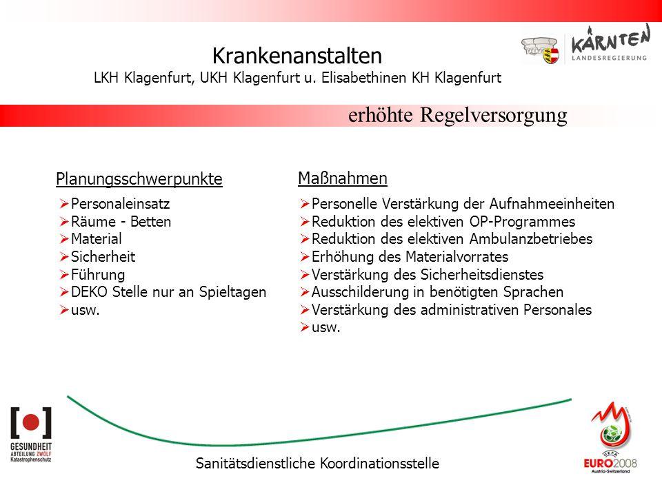 Sanitätsdienstliche Koordinationsstelle Krankenanstalten LKH Klagenfurt, UKH Klagenfurt u. Elisabethinen KH Klagenfurt erhöhte Regelversorgung  Perso