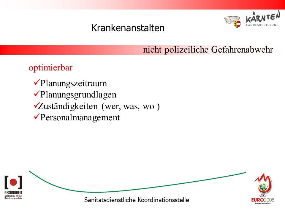 Sanitätsdienstliche Koordinationsstelle Krankenanstalten nicht polizeiliche Gefahrenabwehr optimierbar Planungszeitraum Planungsgrundlagen Zuständigke