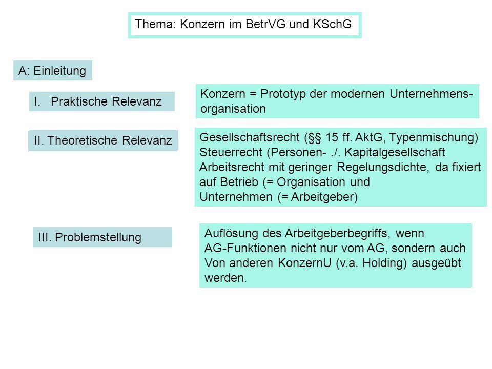 A: Einleitung Konzern = Prototyp der modernen Unternehmens- organisation Gesellschaftsrecht (§§ 15 ff.