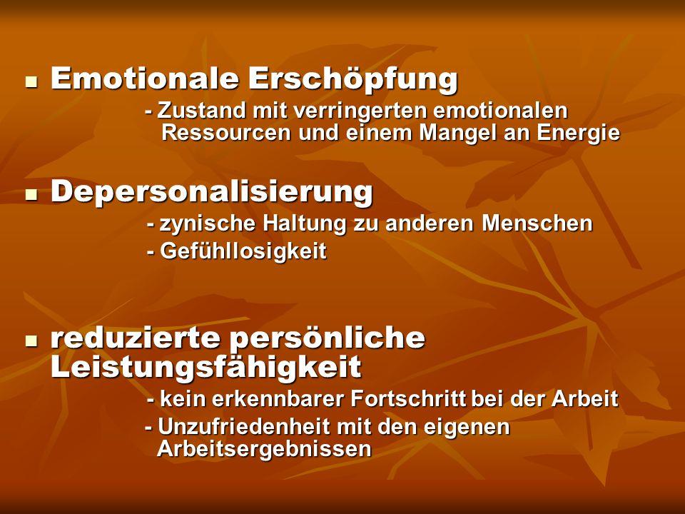 Emotionale Erschöpfung Emotionale Erschöpfung - Zustand mit verringerten emotionalen Ressourcen und einem Mangel an Energie - Zustand mit verringerten emotionalen Ressourcen und einem Mangel an Energie Depersonalisierung Depersonalisierung - zynische Haltung zu anderen Menschen - zynische Haltung zu anderen Menschen - Gefühllosigkeit - Gefühllosigkeit reduzierte persönliche Leistungsfähigkeit reduzierte persönliche Leistungsfähigkeit - kein erkennbarer Fortschritt bei der Arbeit - kein erkennbarer Fortschritt bei der Arbeit - Unzufriedenheit mit den eigenen Arbeitsergebnissen - Unzufriedenheit mit den eigenen Arbeitsergebnissen