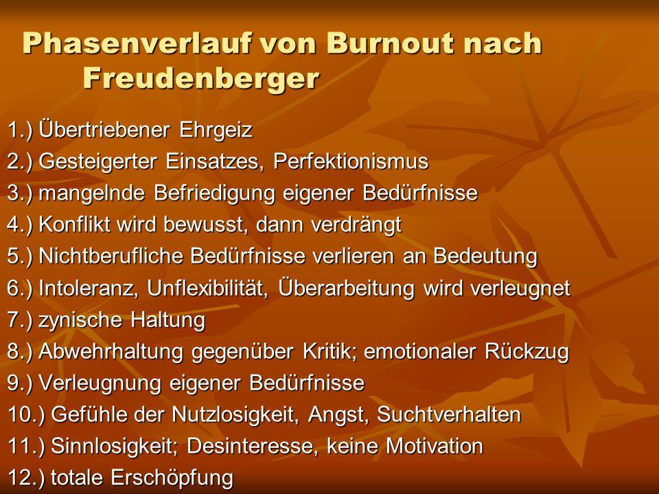 Phasenverlauf von Burnout nach Freudenberger 1.) Übertriebener Ehrgeiz 2.) Gesteigerter Einsatzes, Perfektionismus 3.) mangelnde Befriedigung eigener
