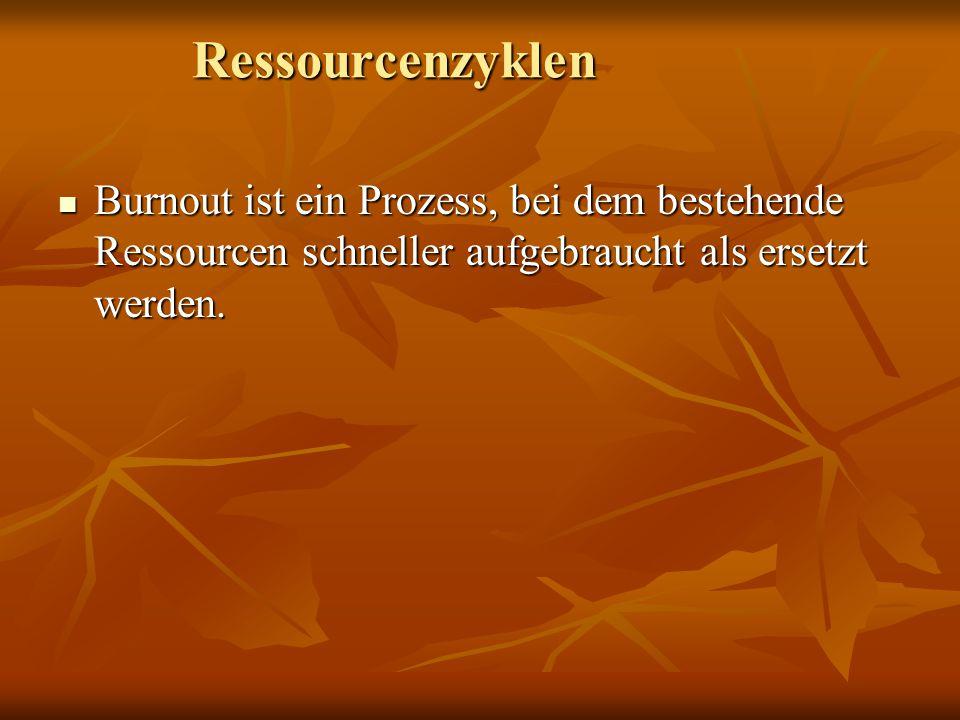 Ressourcenzyklen Burnout ist ein Prozess, bei dem bestehende Ressourcen schneller aufgebraucht als ersetzt werden. Burnout ist ein Prozess, bei dem be