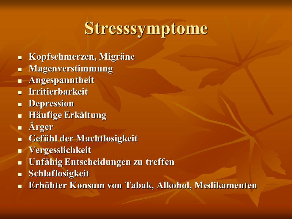 Stresssymptome Kopfschmerzen, Migräne Kopfschmerzen, Migräne Magenverstimmung Magenverstimmung Angespanntheit Angespanntheit Irritierbarkeit Irritierbarkeit Depression Depression Häufige Erkältung Häufige Erkältung Ärger Ärger Gefühl der Machtlosigkeit Gefühl der Machtlosigkeit Vergesslichkeit Vergesslichkeit Unfähig Entscheidungen zu treffen Unfähig Entscheidungen zu treffen Schlaflosigkeit Schlaflosigkeit Erhöhter Konsum von Tabak, Alkohol, Medikamenten Erhöhter Konsum von Tabak, Alkohol, Medikamenten