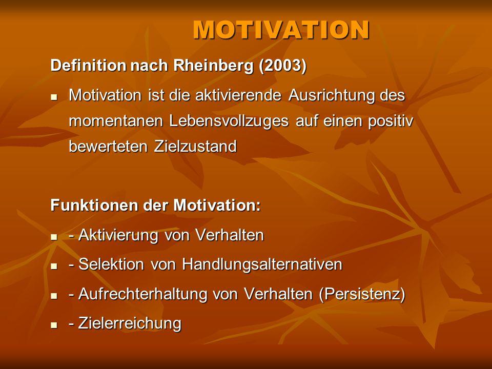 MOTIVATION Definition nach Rheinberg (2003) Motivation ist die aktivierende Ausrichtung des momentanen Lebensvollzuges auf einen positiv bewerteten Zielzustand Motivation ist die aktivierende Ausrichtung des momentanen Lebensvollzuges auf einen positiv bewerteten Zielzustand Funktionen der Motivation: - Aktivierung von Verhalten - Aktivierung von Verhalten - Selektion von Handlungsalternativen - Selektion von Handlungsalternativen - Aufrechterhaltung von Verhalten (Persistenz) - Aufrechterhaltung von Verhalten (Persistenz) - Zielerreichung - Zielerreichung