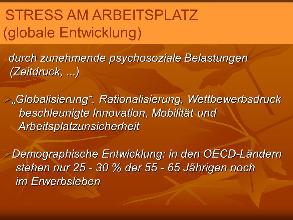 STRESS AM ARBEITSPLATZ (globale Entwicklung) durch zunehmende psychosoziale Belastungen (Zeitdruck,...)  durch zunehmende psychosoziale Belastungen (