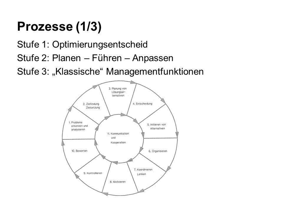 """© Lehrstuhl Human Resource Management Prozesse (1/3) Stufe 1: Optimierungsentscheid Stufe 2: Planen – Führen – Anpassen Stufe 3: """"Klassische Managementfunktionen"""