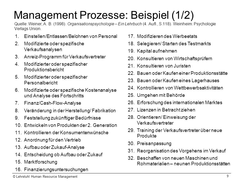 © Lehrstuhl Human Resource Management 9 Management Prozesse: Beispiel (1/2) Quelle: Weiner, A.