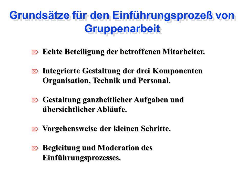 Grundsätze für den Einführungsprozeß von Gruppenarbeit  Echte Beteiligung der betroffenen Mitarbeiter.  Integrierte Gestaltung der drei Komponenten