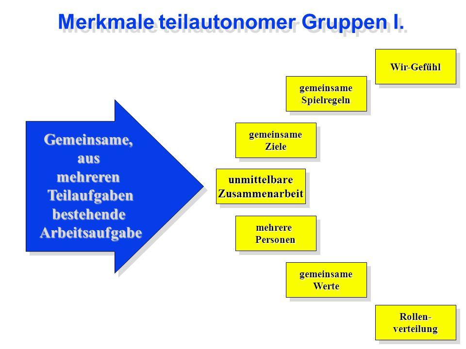 Merkmale teilautonomer Gruppen II.