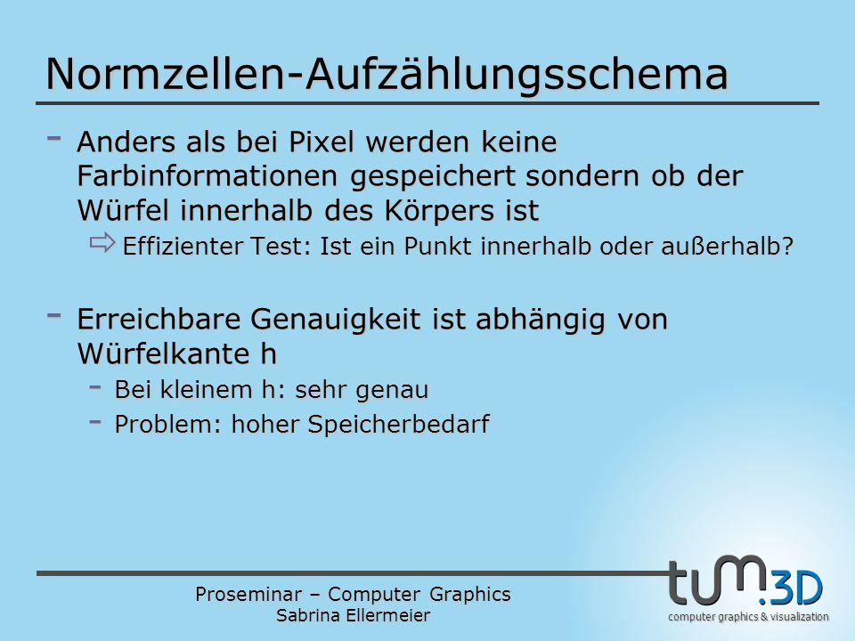 Proseminar – Computer Graphics Sabrina Ellermeier computer graphics & visualization Normzellen-Aufzählungsschema - Anders als bei Pixel werden keine F