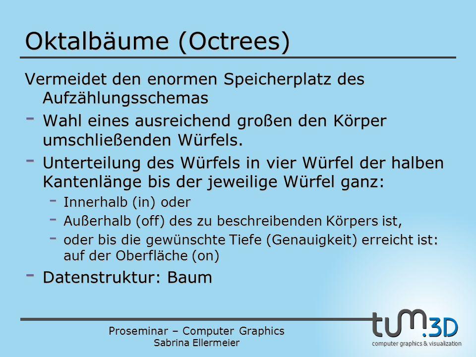Proseminar – Computer Graphics Sabrina Ellermeier computer graphics & visualization Oktalbäume (Octrees) Vermeidet den enormen Speicherplatz des Aufzählungsschemas - Wahl eines ausreichend großen den Körper umschließenden Würfels.
