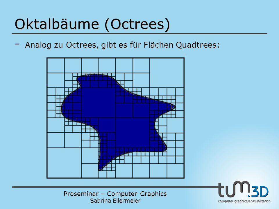 Proseminar – Computer Graphics Sabrina Ellermeier computer graphics & visualization Oktalbäume (Octrees) - Analog zu Octrees, gibt es für Flächen Quad