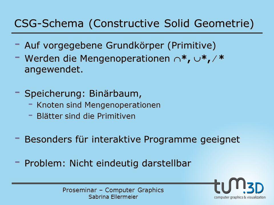 Proseminar – Computer Graphics Sabrina Ellermeier computer graphics & visualization CSG-Schema (Constructive Solid Geometrie) - Auf vorgegebene Grundkörper (Primitive) - Werden die Mengenoperationen *, *,  * angewendet.