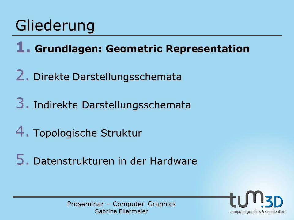 Proseminar – Computer Graphics Sabrina Ellermeier computer graphics & visualization Definition: Geometric Representation - Geometric Representation ist die Darstellung von 3D Objekten durch mathematische (bzw.