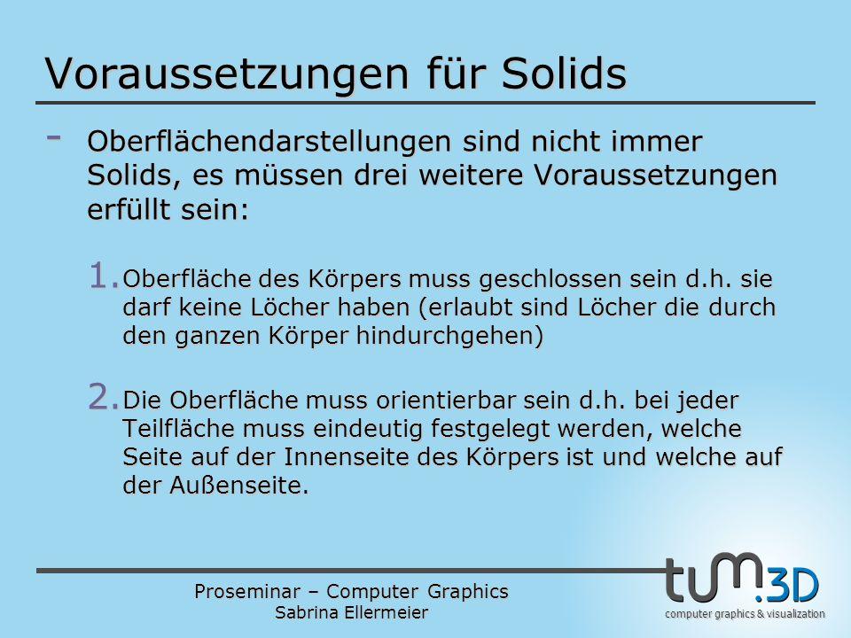 Proseminar – Computer Graphics Sabrina Ellermeier computer graphics & visualization Voraussetzungen für Solids - Oberflächendarstellungen sind nicht immer Solids, es müssen drei weitere Voraussetzungen erfüllt sein: 1.