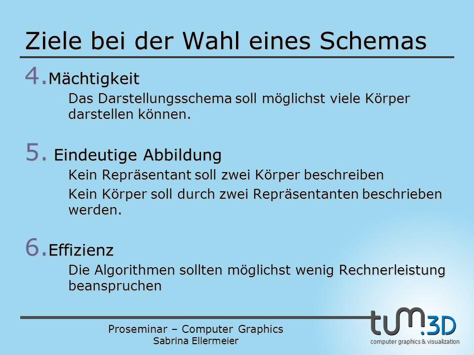 Proseminar – Computer Graphics Sabrina Ellermeier computer graphics & visualization Ziele bei der Wahl eines Schemas 4. Mächtigkeit Das Darstellungssc